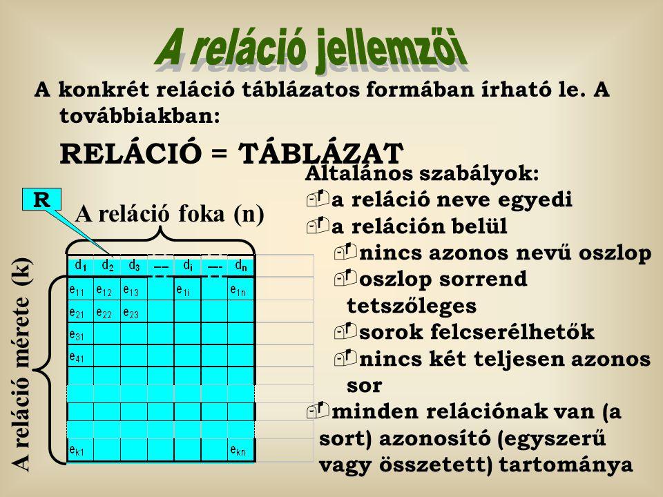 A konkrét reláció táblázatos formában írható le. A továbbiakban: RELÁCIÓ = TÁBLÁZAT A reláció foka (n) A reláció mérete (k) Általános szabályok:  a r