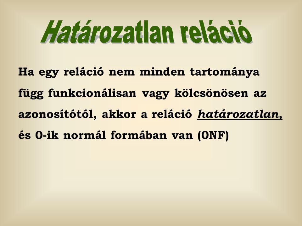 Ha egy reláció nem minden tartománya függ funkcionálisan vagy kölcsönösen az azonosítótól, akkor a reláció határozatlan, és 0-ik normál formában van (