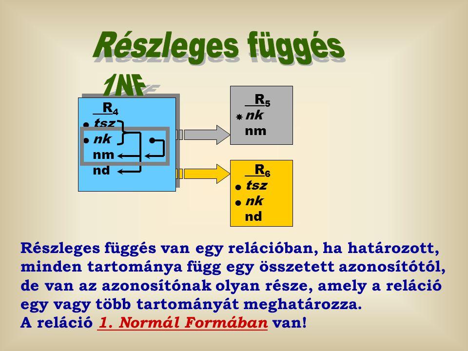 R 4 tsz nk nm nd R 4 tsz nk nm nd R 5 nk nm R 6 tsz nk nd  Részleges függés van egy relációban, ha határozott, minden tartománya függ egy összetett a