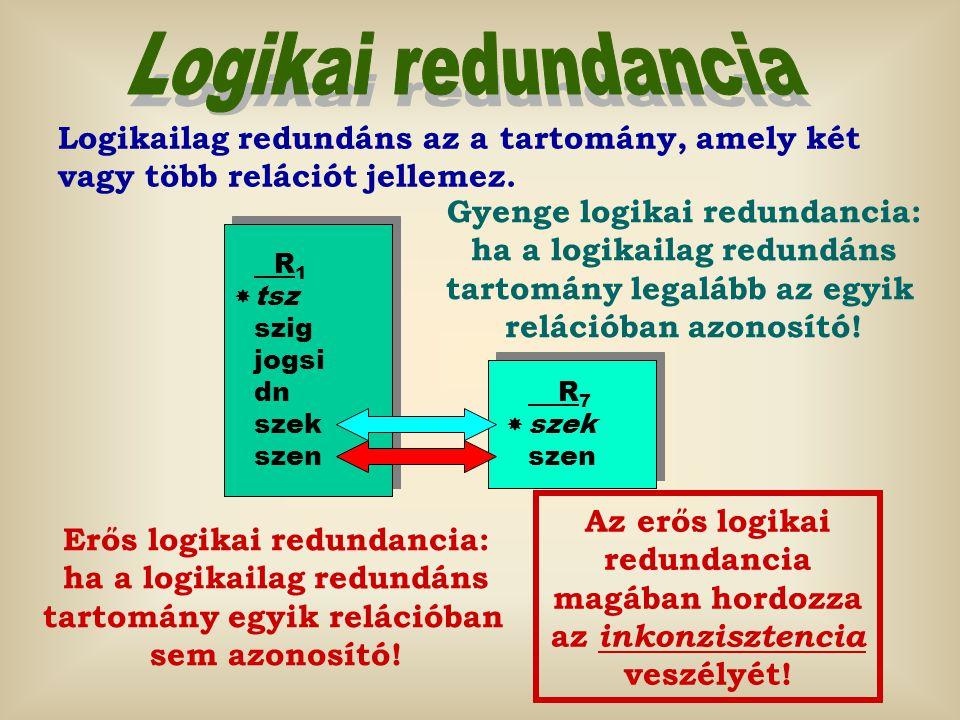 Logikailag redundáns az a tartomány, amely két vagy több relációt jellemez. R 1 tsz szig jogsi dn szek szen R 1 tsz szig jogsi dn szek szen R 7 szek s
