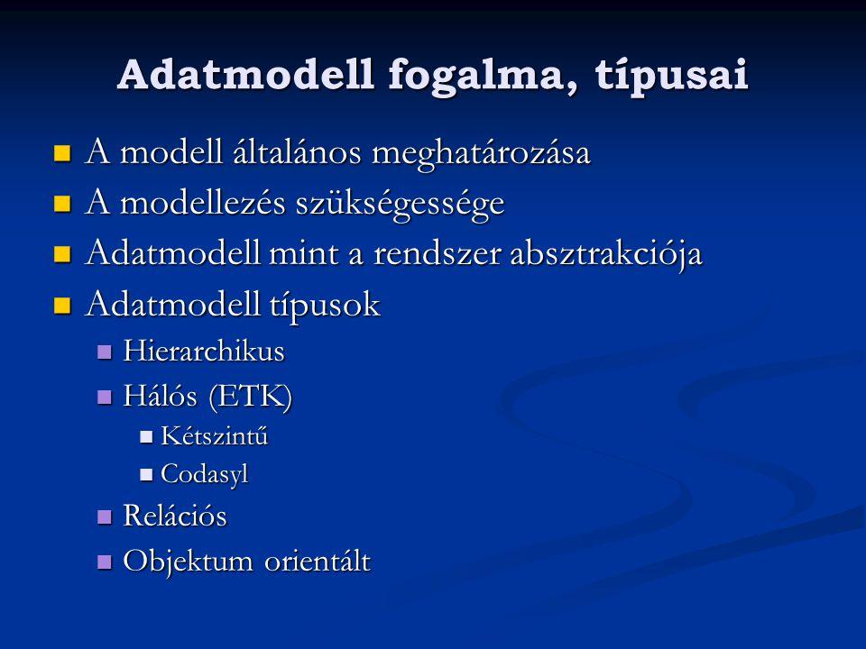 Adatmodell fogalma, típusai A modell általános meghatározása A modell általános meghatározása A modellezés szükségessége A modellezés szükségessége Ad