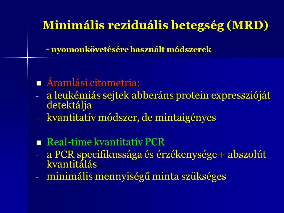 Áramlási citometria: Áramlási citometria: - a leukémiás sejtek abberáns protein expresszióját detektálja - kvantitatív módszer, de mintaigényes Real-time kvantitatív PCR Real-time kvantitatív PCR - a PCR specifikussága és érzékenysége + abszolút kvantitálás - minimális mennyiségű minta szükséges Minimális reziduális betegség (MRD) - nyomonkövetésére használt módszerek