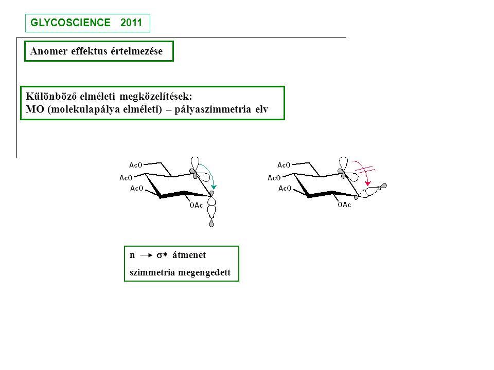 Anomer effektus értelmezése Különböző elméleti megközelítések: MO (molekulapálya elméleti) – pályaszimmetria elv n  átmenet szimmetria megengedett