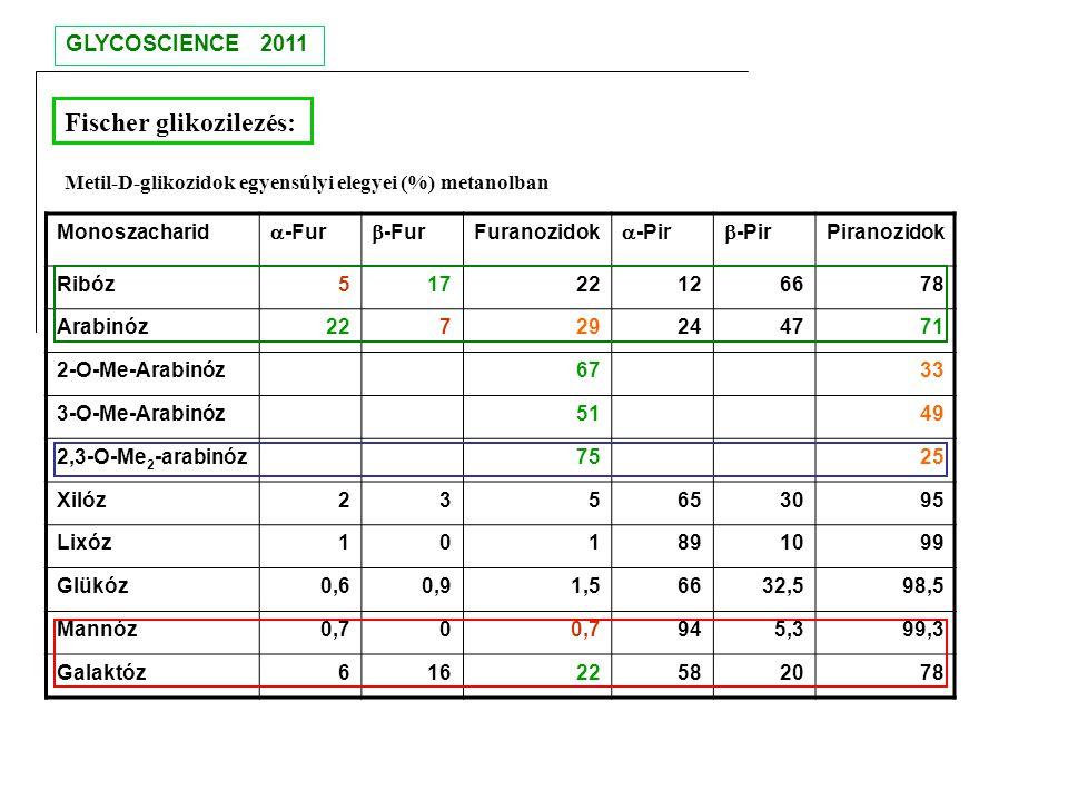 Fischer glikozilezés: Metil-D-glikozidok egyensúlyi elegyei (%) metanolban Monoszacharid  -Fur  -Fur Furanozidok  -Pir  -Pir Piranozidok Ribóz5172