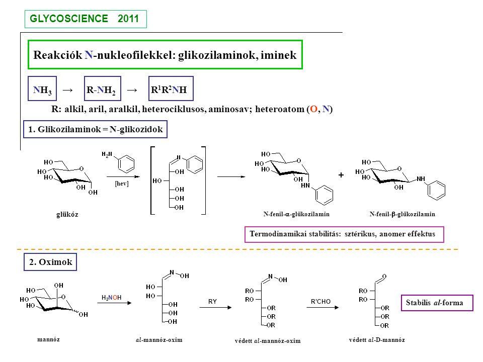 Reakciók N-nukleofilekkel: glikozilaminok, iminek NH 3 → R-NH 2 → R 1 R 2 NH R: alkil, aril, aralkil, heterociklusos, aminosav; heteroatom (O, N) [hev