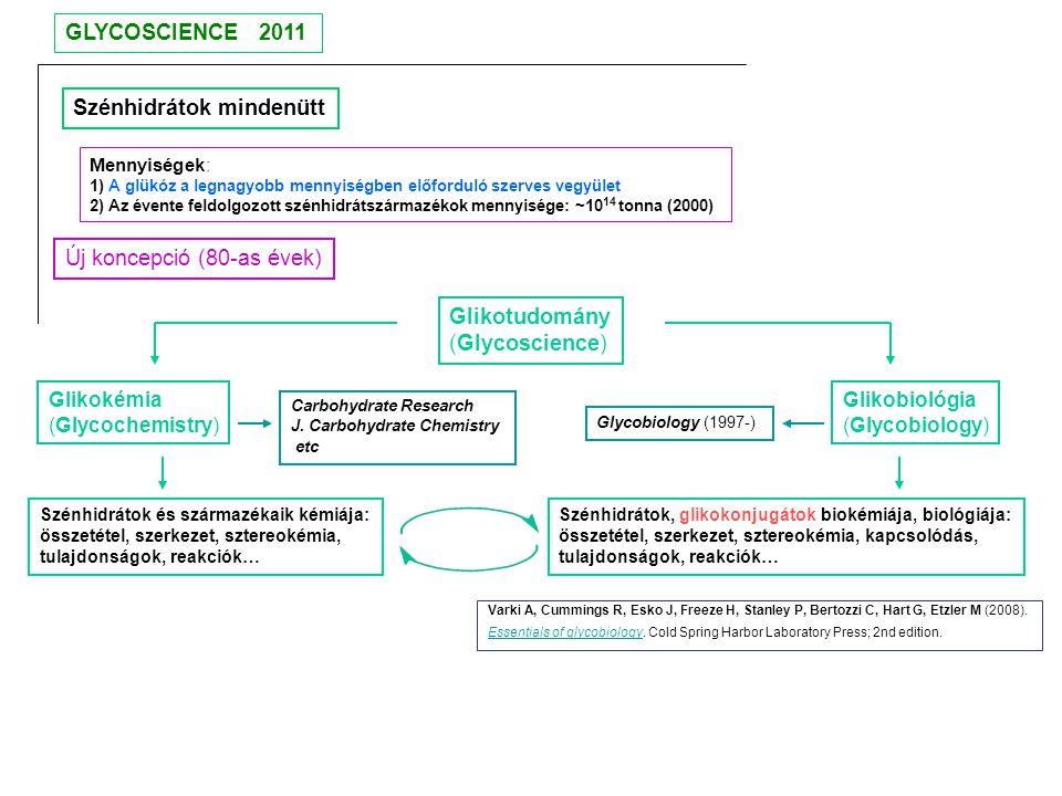 Szénhidrátok mindenütt Mennyiségek : 1) A glükóz a legnagyobb mennyiségben előforduló szerves vegyület 2) Az évente feldolgozott szénhidrátszármazékok
