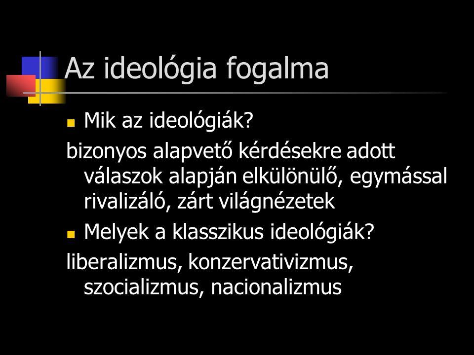 Az ideológia fogalma Mik az ideológiák.