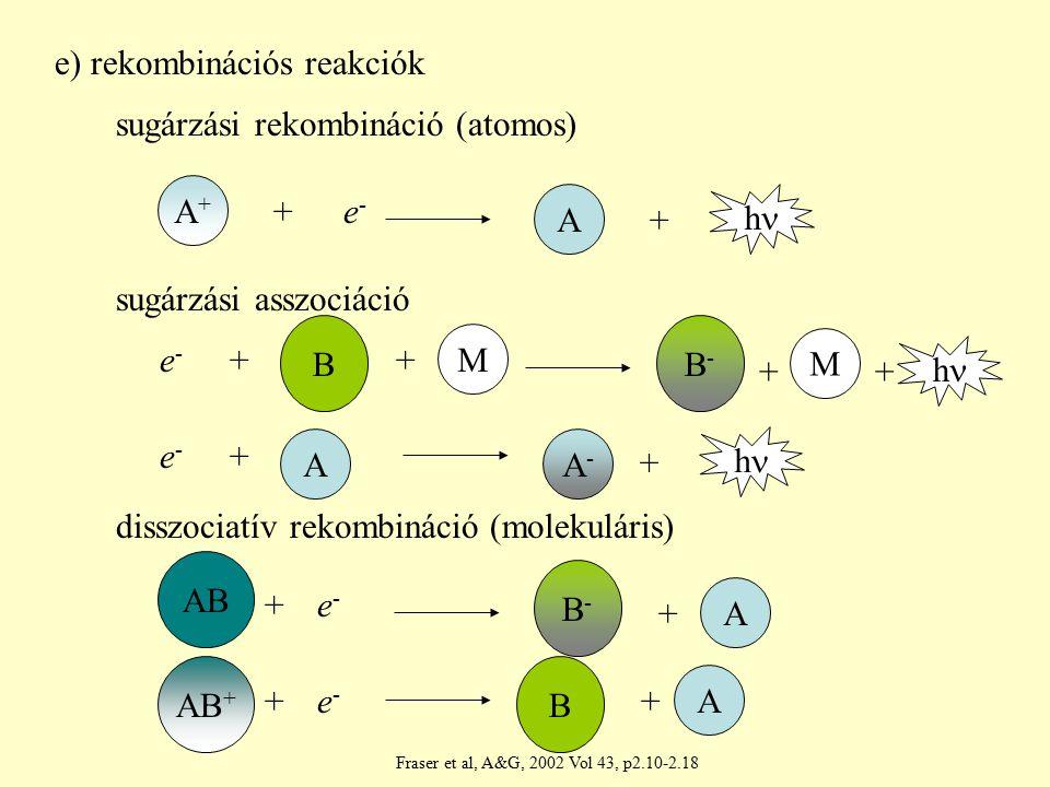 e) rekombinációs reakciók sugárzási rekombináció (atomos) A+A+ sugárzási asszociáció disszociatív rekombináció (molekuláris) +e-e- e-e- e-e- e-e- e-e- A + h B ++ + + + + + + A M M B-B- A-A- AB + AB B-B- A A B Fraser et al, A&G, 2002 Vol 43, p2.10-2.18 + h + h