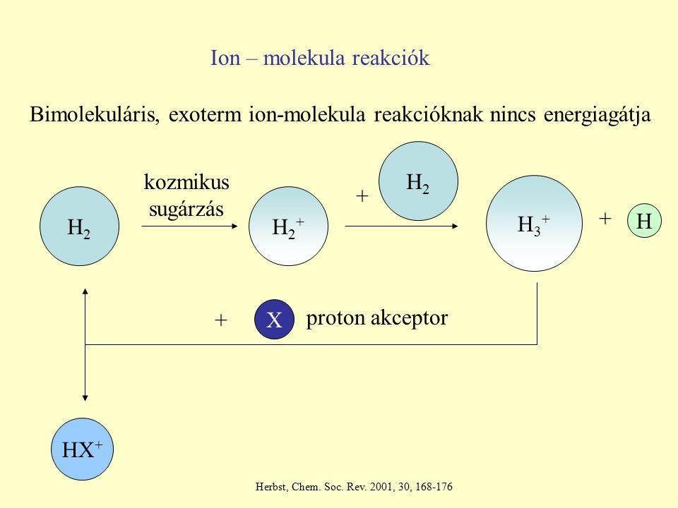 Ion – molekula reakciók Bimolekuláris, exoterm ion-molekula reakcióknak nincs energiagátja H2H2 kozmikus sugárzás H2+H2+ + H2H2 H3+H3+ + H + X HX + proton akceptor Herbst, Chem.