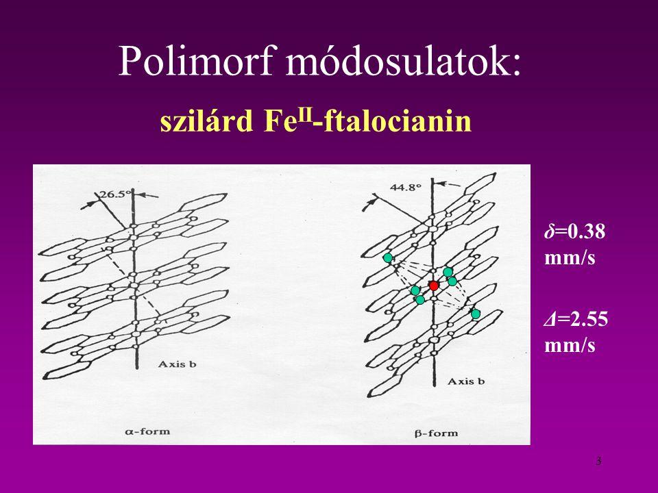 3 Polimorf módosulatok: szilárd Fe II -ftalocianin δ=0.38 mm/s Δ=2.55 mm/s