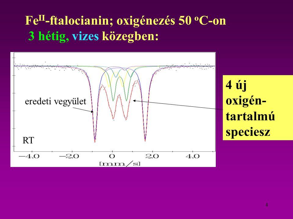 4 Fe II -ftalocianin; oxigénezés 50 o C-on 3 hétig, vizes közegben: RT 4 új oxigén- tartalmú speciesz eredeti vegyület