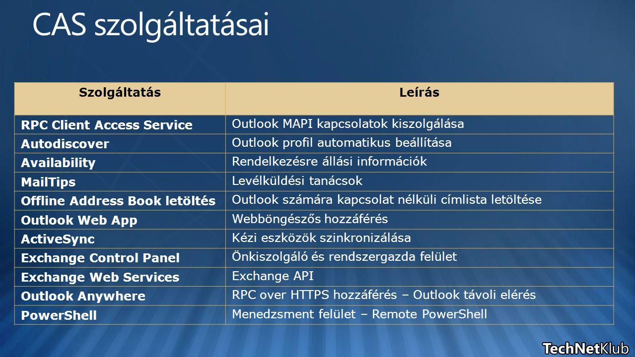 SzolgáltatásLeírás RPC Client Access Service Outlook MAPI kapcsolatok kiszolgálása Autodiscover Outlook profil automatikus beállítása Availability Rendelkezésre állási információk MailTips Levélküldési tanácsok Offline Address Book letöltés Outlook számára kapcsolat nélküli címlista letöltése Outlook Web App Webböngészős hozzáférés ActiveSync Kézi eszközök szinkronizálása Exchange Control Panel Önkiszolgáló és rendszergazda felület Exchange Web Services Exchange API Outlook Anywhere RPC over HTTPS hozzáférés – Outlook távoli elérés PowerShell Menedzsment felület – Remote PowerShell