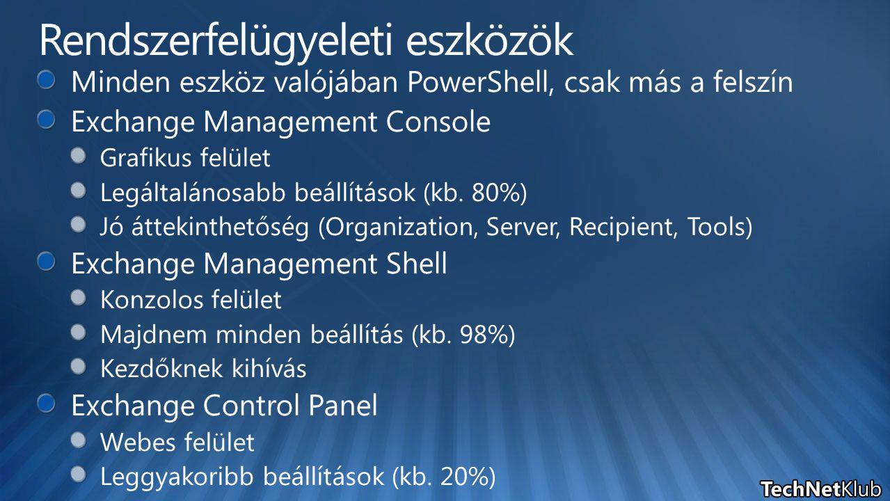 Internet Hub Transport server Mailbox server Outlook client Client Access server 3 3 2 2 1 1 6 6 5 5 4 4