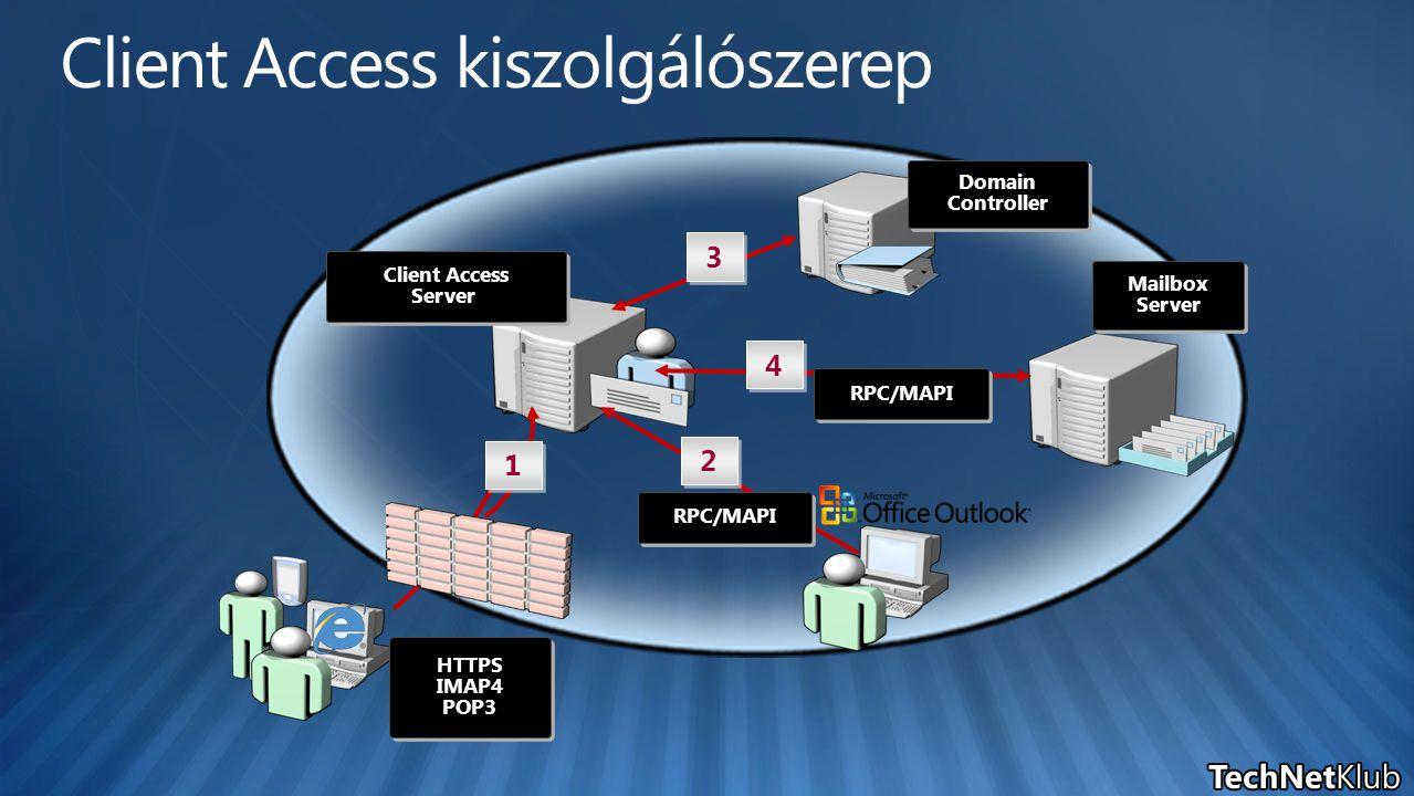 RPC/MAPI HTTPS IMAP4 POP3 HTTPS IMAP4 POP3 Mailbox Server Mailbox Server Domain Controller Domain Controller Client Access Server Client Access Server