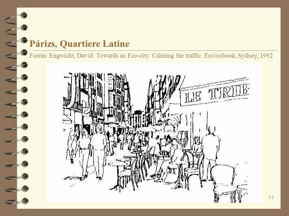 31 Párizs, Quartiere Latine Forrás: Engwicht, David: Towards an Eco-city.