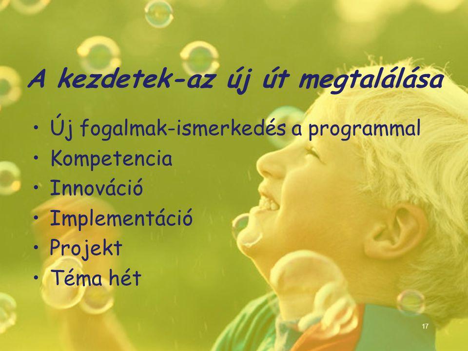 A kezdetek-az új út megtalálása Új fogalmak-ismerkedés a programmal Kompetencia Innováció Implementáció Projekt Téma hét 17