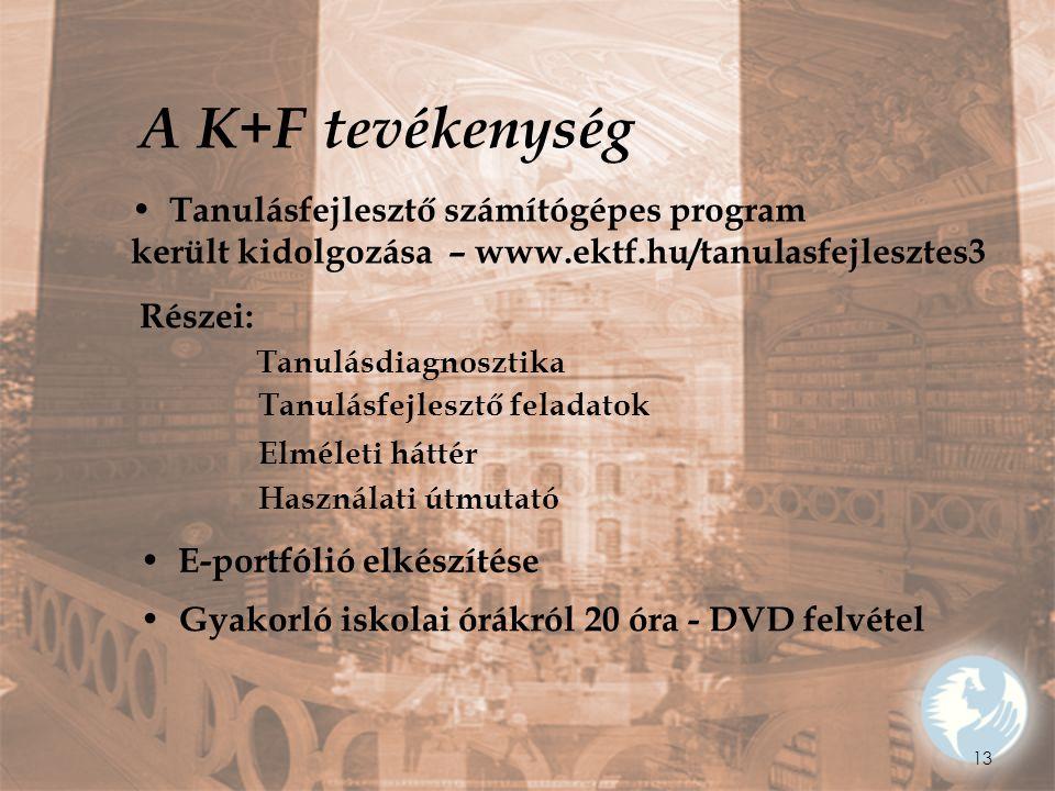 13 A K+F tevékenység Részei: Gyakorló iskolai órákról 20 óra - DVD felvétel Tanulásdiagnosztika Tanulásfejlesztő feladatok Elméleti háttér Használati