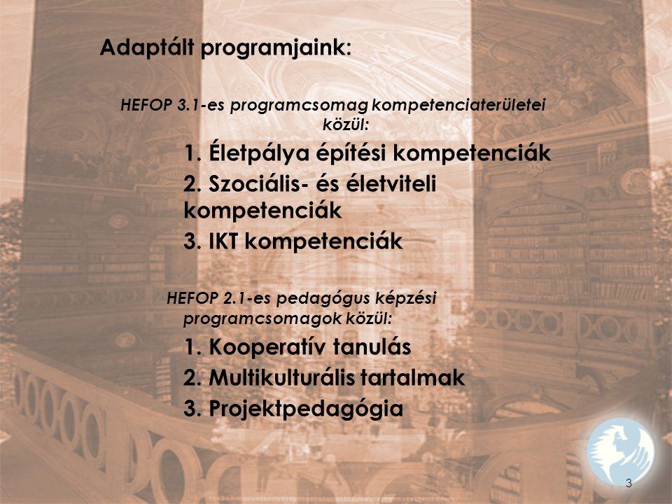 3 Adaptált programjaink: HEFOP 3.1-es programcsomag kompetenciaterületei közül: 1. Életpálya építési kompetenciák 2. Szociális- és életviteli kompeten
