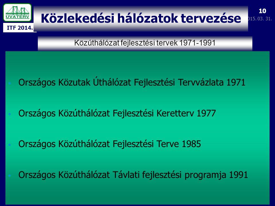 ITF 2014. 2015. 03. 31. 10 Közlekedési hálózatok tervezése Közúthálózat fejlesztési tervek 1971-1991 Országos Közutak Úthálózat Fejlesztési Tervvázlat