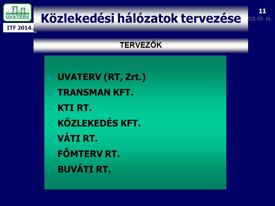 ITF 2014. 2015. 03. 31. 11 Közlekedési hálózatok tervezése UVATERV (RT, Zrt.) TRANSMAN KFT. KTI RT. KÖZLEKEDÉS KFT. VÁTI RT. FŐMTERV RT. BUVÁTI RT. TE