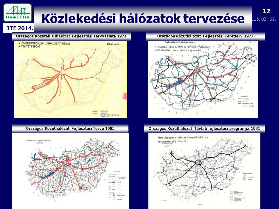 ITF 2014. 2015. 03. 31. 12 Közlekedési hálózatok tervezése Országos Közutak Úthálózat Fejlesztési Tervvázlata 1971Országos Közúthálózat Fejlesztési Ke