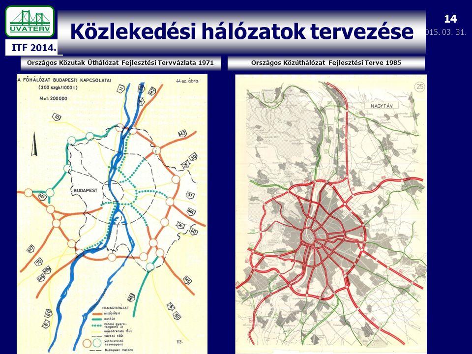 ITF 2014. 2015. 03. 31. 14 Közlekedési hálózatok tervezése Országos Közutak Úthálózat Fejlesztési Tervvázlata 1971Országos Közúthálózat Fejlesztési Te
