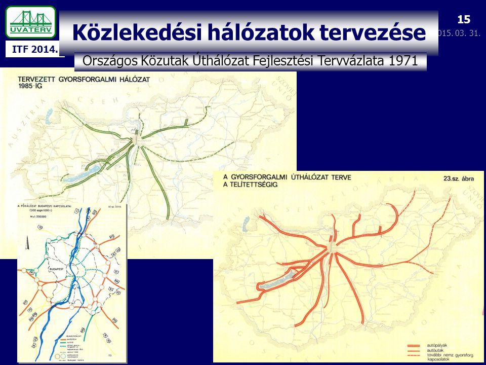 ITF 2014. 2015. 03. 31. 15 Közlekedési hálózatok tervezése Országos Közutak Úthálózat Fejlesztési Tervvázlata 1971