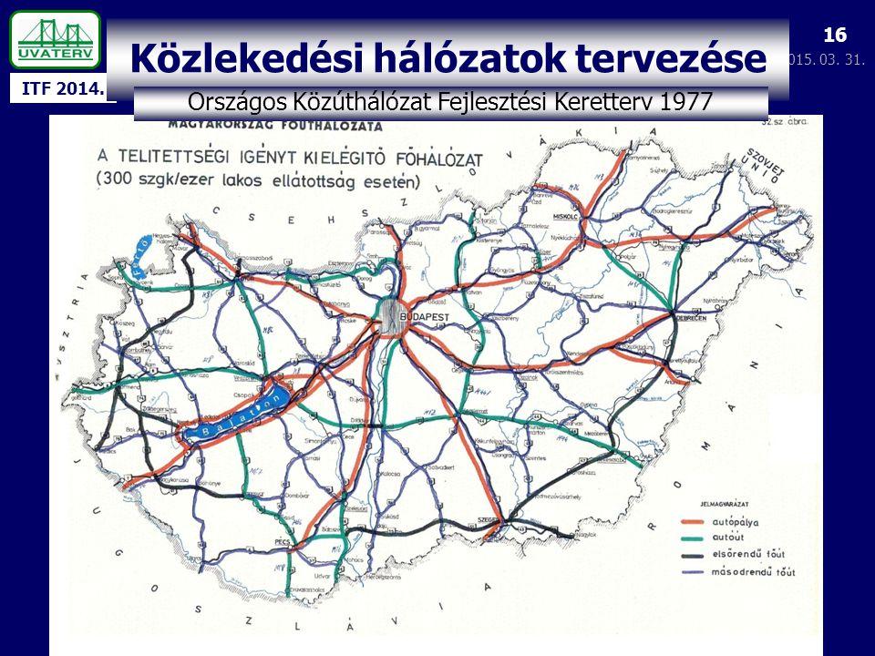 ITF 2014. 2015. 03. 31. 16 Közlekedési hálózatok tervezése Országos Közúthálózat Fejlesztési Keretterv 1977
