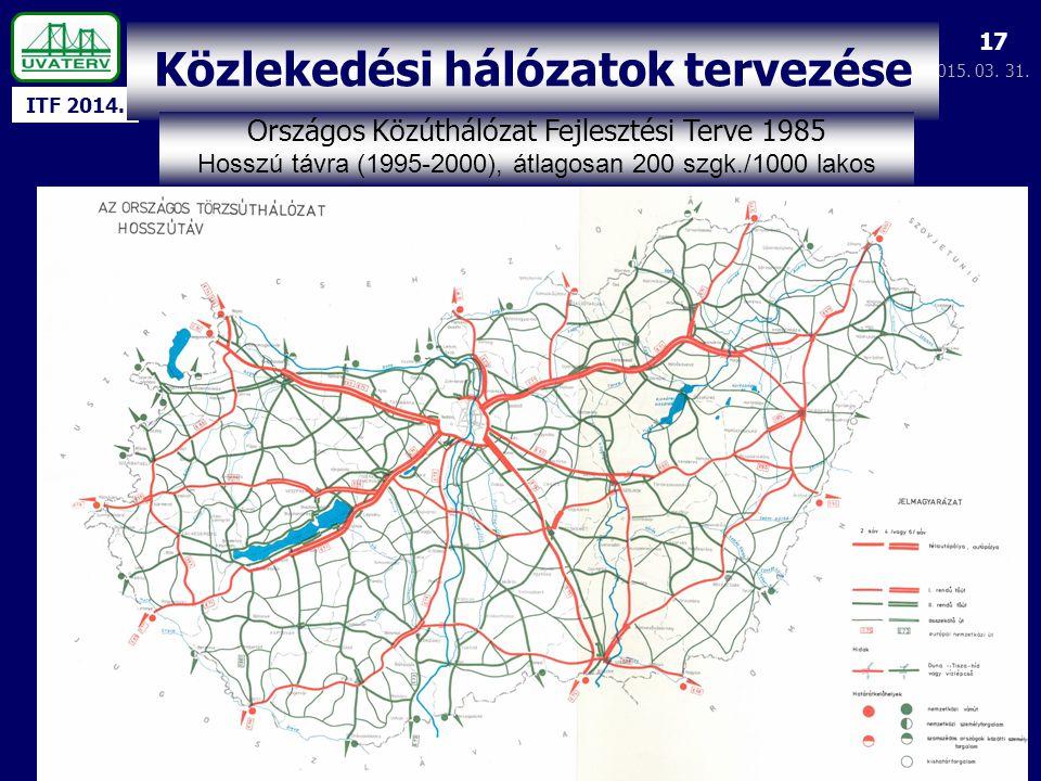 ITF 2014. 2015. 03. 31. 17 Közlekedési hálózatok tervezése Országos Közúthálózat Fejlesztési Terve 1985 Hosszú távra (1995-2000), átlagosan 200 szgk./