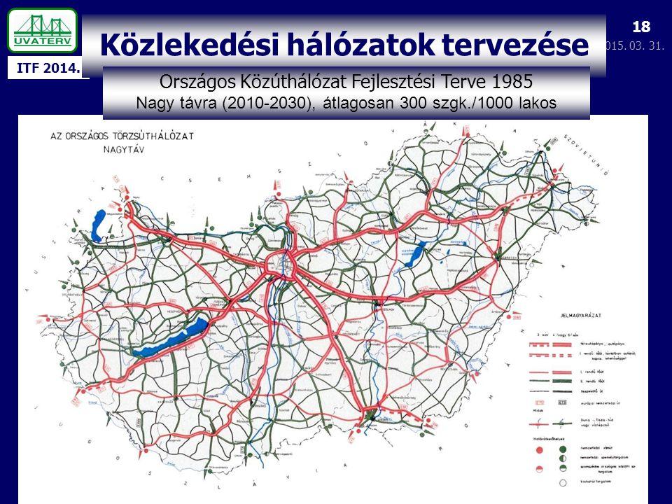 ITF 2014. 2015. 03. 31. 18 Közlekedési hálózatok tervezése Országos Közúthálózat Fejlesztési Terve 1985 Nagy távra (2010-2030), átlagosan 300 szgk./10