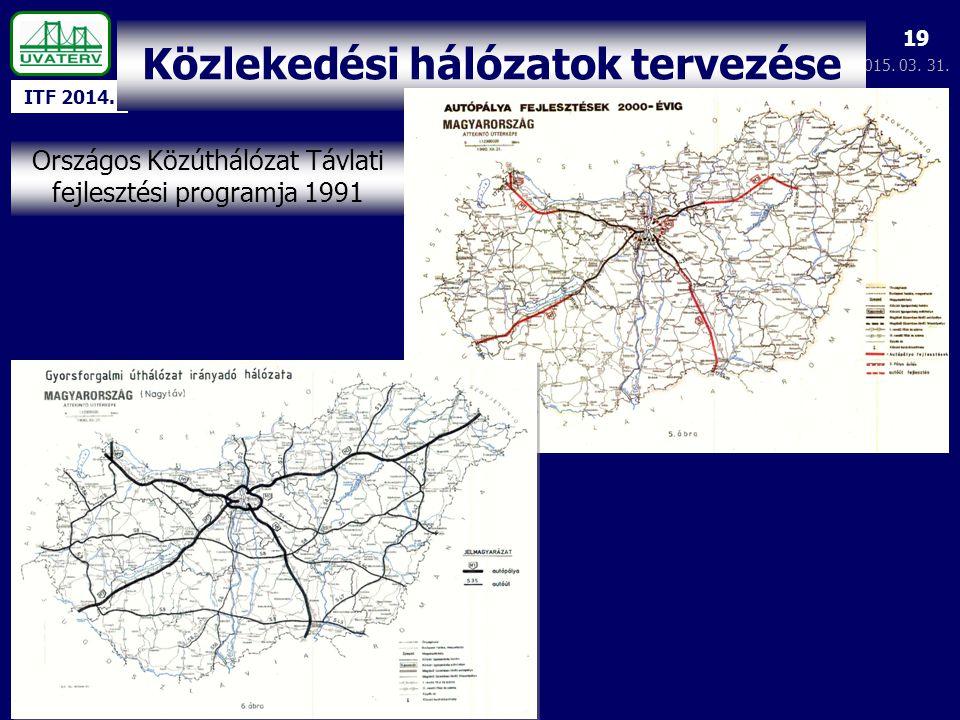 ITF 2014. 2015. 03. 31. 19 Közlekedési hálózatok tervezése Országos Közúthálózat Távlati fejlesztési programja 1991