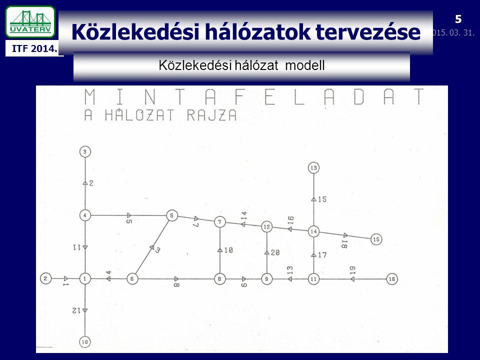 ITF 2014. 2015. 03. 31. 6 Közlekedési hálózatok tervezése Közlekedési hálózat szakasz paraméterek
