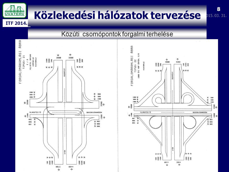 ITF 2014. 2015. 03. 31. 8 Közúti csomópontok forgalmi terhelése Közlekedési hálózatok tervezése