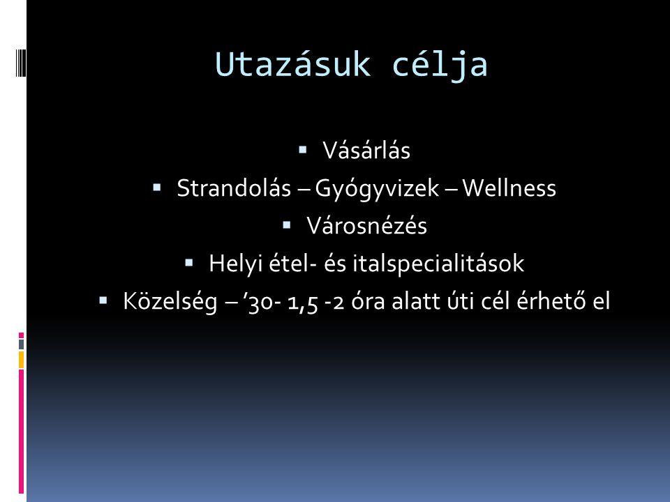 Utazásuk célja  Vásárlás  Strandolás – Gyógyvizek – Wellness  Városnézés  Helyi étel- és italspecialitások  Közelség – '30- 1,5 -2 óra alatt úti