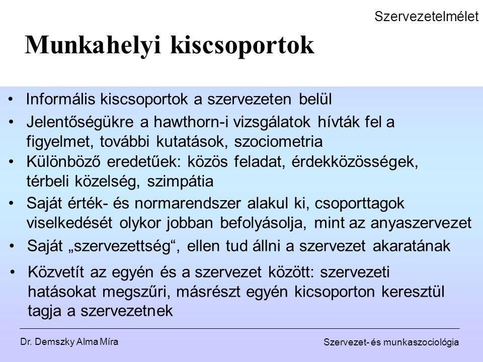 Dr. Demszky Alma Míra Szervezet- és munkaszociológia Szervezetelmélet Munkahelyi kiscsoportok Informális kiscsoportok a szervezeten belül Jelentőségük