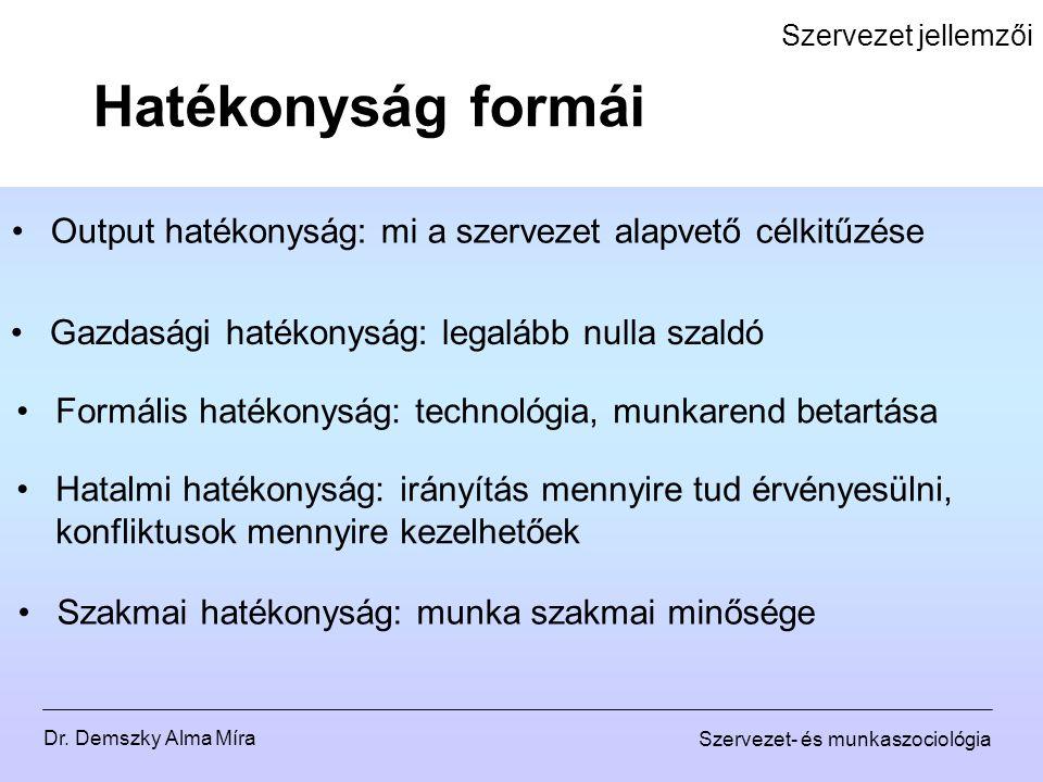 Dr. Demszky Alma Míra Szervezet- és munkaszociológia Szervezet jellemzői Output hatékonyság: mi a szervezet alapvető célkitűzése Hatékonyság formái Fo