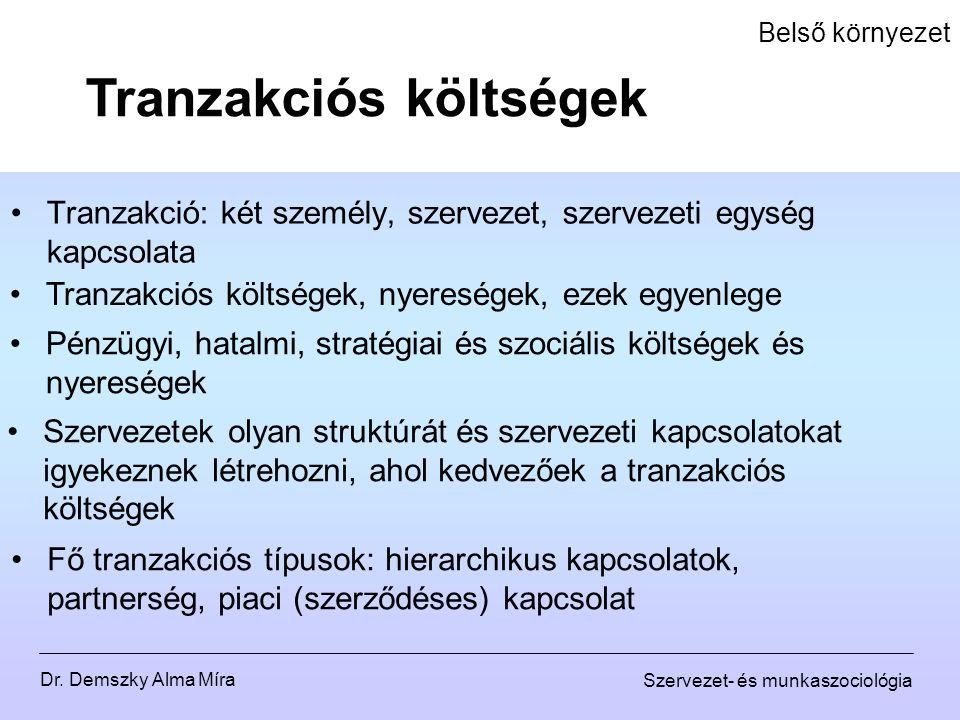 Dr. Demszky Alma Míra Szervezet- és munkaszociológia Belső környezet Tranzakció: két személy, szervezet, szervezeti egység kapcsolata Tranzakciós költ