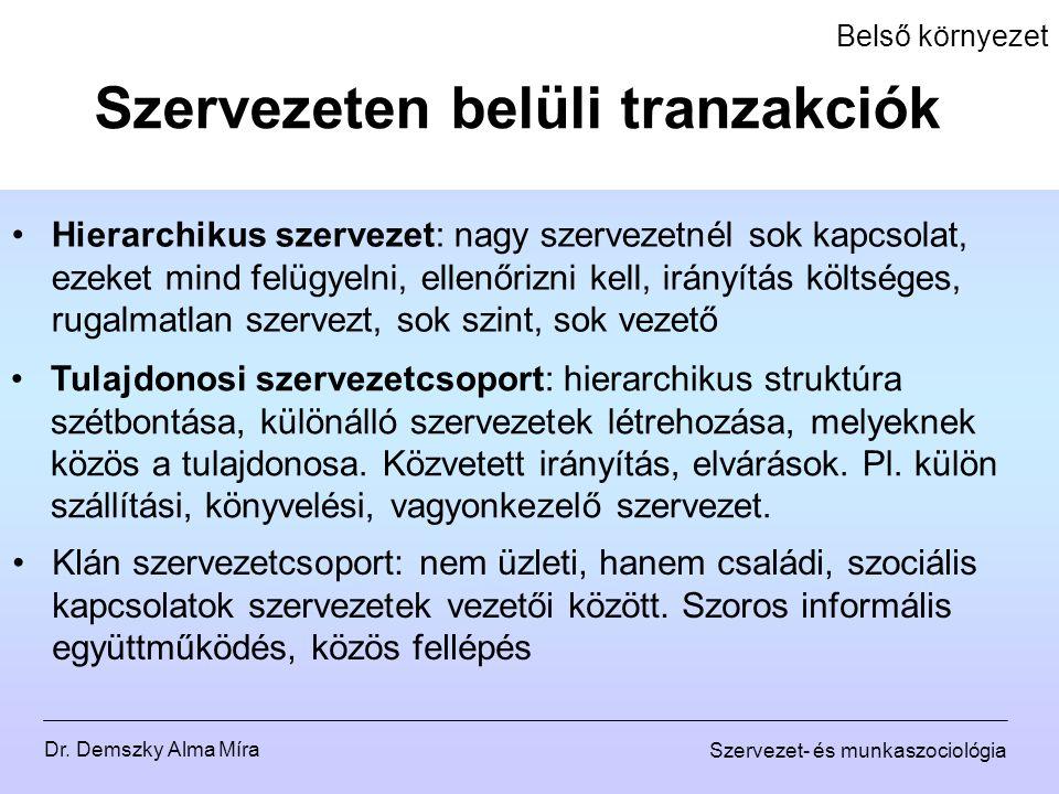 Dr. Demszky Alma Míra Szervezet- és munkaszociológia Belső környezet Hierarchikus szervezet: nagy szervezetnél sok kapcsolat, ezeket mind felügyelni,
