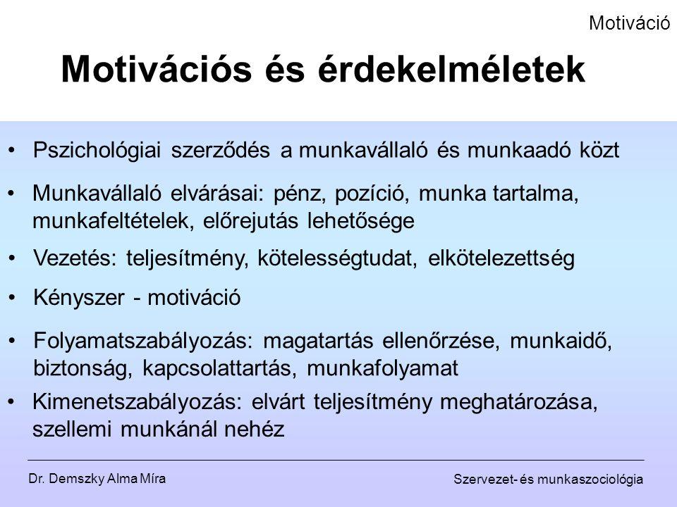 Dr. Demszky Alma Míra Szervezet- és munkaszociológia Motiváció Pszichológiai szerződés a munkavállaló és munkaadó közt Motivációs és érdekelméletek Mu