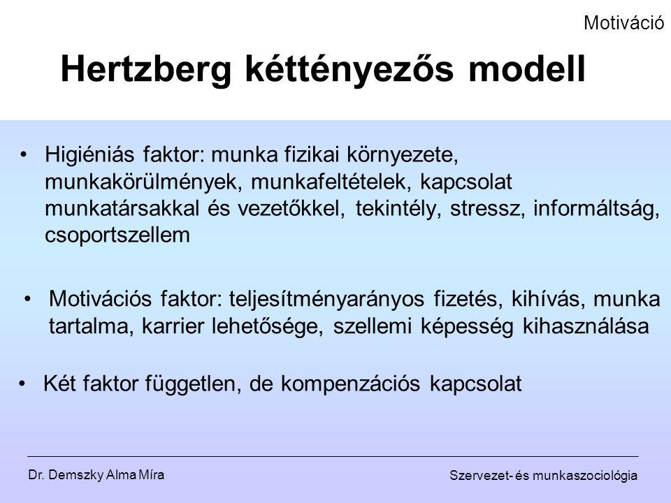 Dr. Demszky Alma Míra Szervezet- és munkaszociológia Motiváció Higiéniás faktor: munka fizikai környezete, munkakörülmények, munkafeltételek, kapcsola