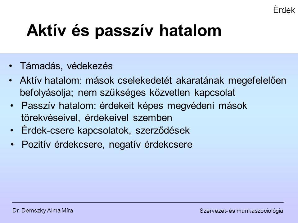 Dr. Demszky Alma Míra Szervezet- és munkaszociológia Èrdek Támadás, védekezés Aktív és passzív hatalom Aktív hatalom: mások cselekedetét akaratának me