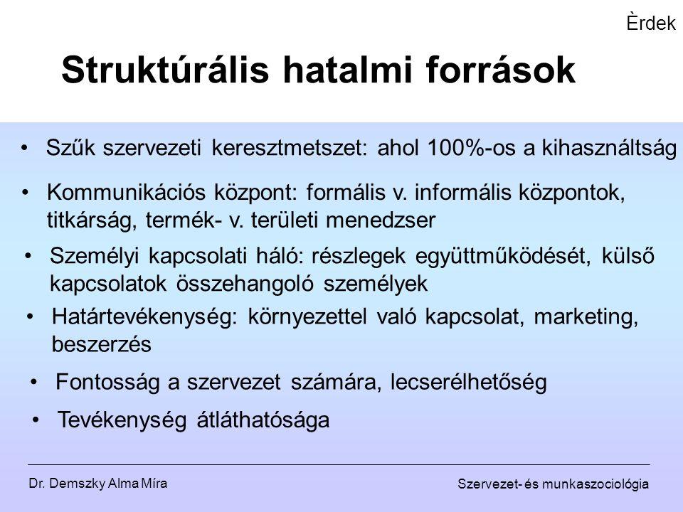 Dr. Demszky Alma Míra Szervezet- és munkaszociológia Èrdek Szűk szervezeti keresztmetszet: ahol 100%-os a kihasználtság Struktúrális hatalmi források