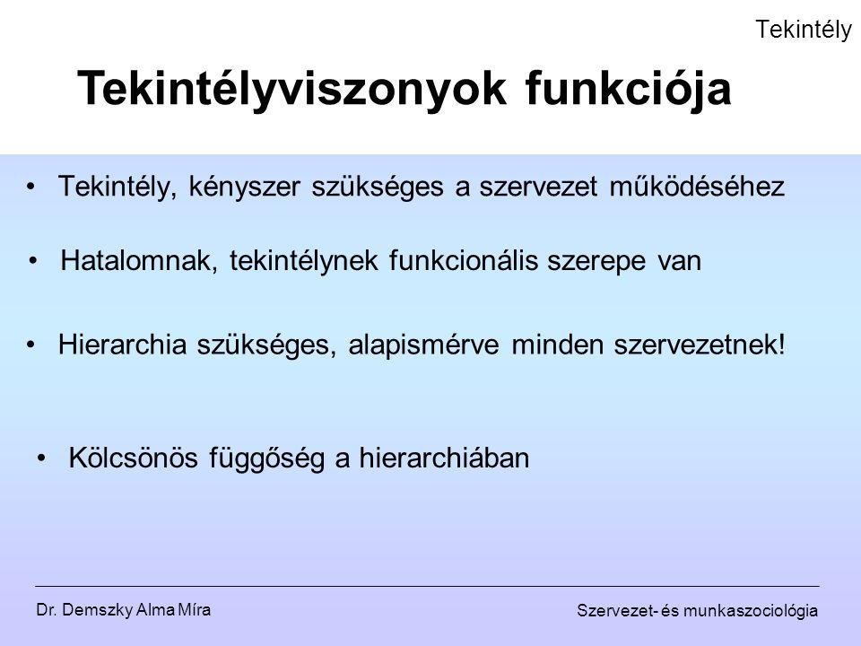 Dr. Demszky Alma Míra Szervezet- és munkaszociológia Tekintély Tekintély, kényszer szükséges a szervezet működéséhez Tekintélyviszonyok funkciója Hier