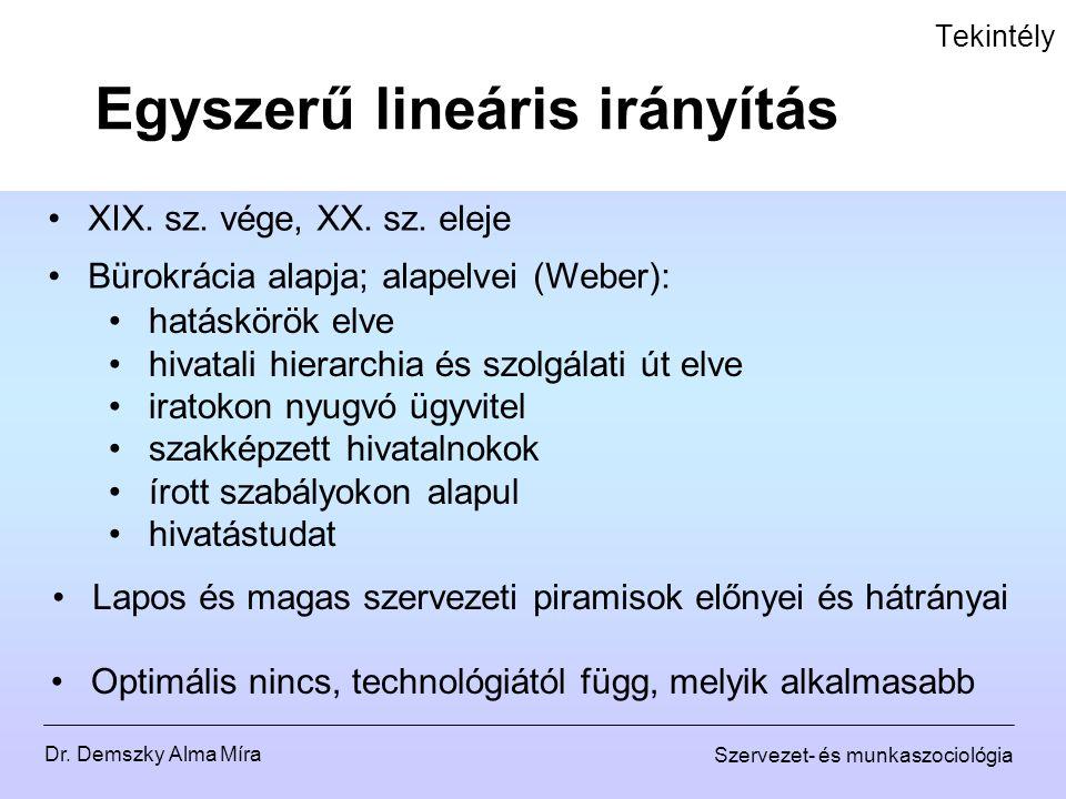 Dr. Demszky Alma Míra Szervezet- és munkaszociológia Tekintély XIX. sz. vége, XX. sz. eleje Egyszerű lineáris irányítás hatáskörök elve hivatali hiera