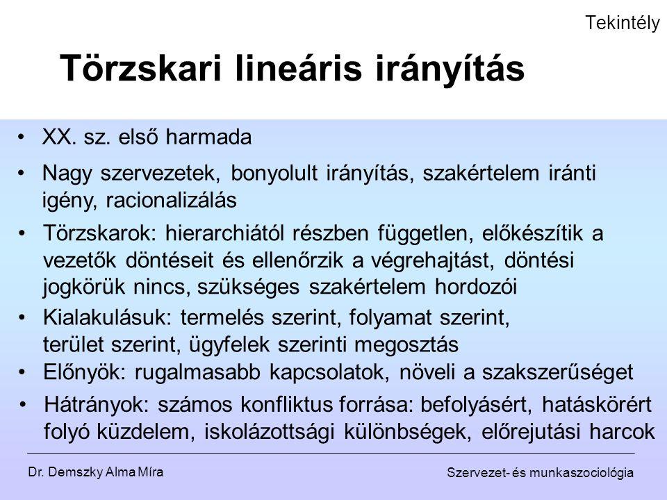 Dr. Demszky Alma Míra Szervezet- és munkaszociológia Tekintély XX. sz. első harmada Törzskari lineáris irányítás Nagy szervezetek, bonyolult irányítás