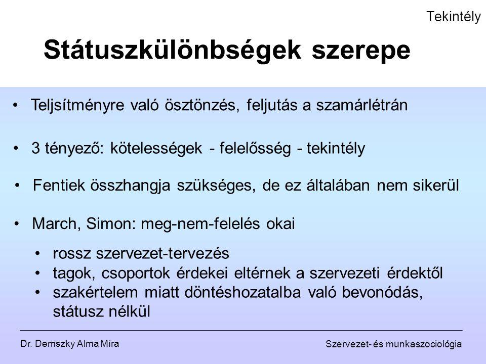 Dr. Demszky Alma Míra Szervezet- és munkaszociológia Tekintély Státuszkülönbségek szerepe Teljsítményre való ösztönzés, feljutás a szamárlétrán 3 tény