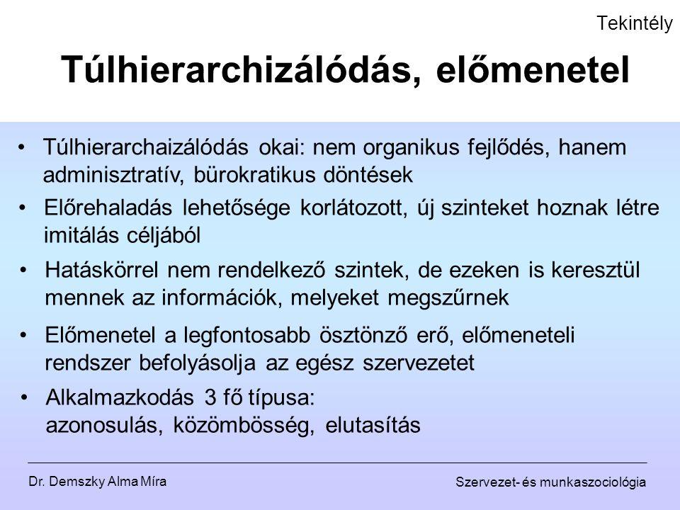 Dr. Demszky Alma Míra Szervezet- és munkaszociológia Tekintély Túlhierarchizálódás, előmenetel Túlhierarchaizálódás okai: nem organikus fejlődés, hane