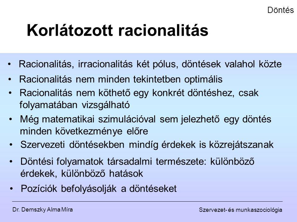 Dr. Demszky Alma Míra Szervezet- és munkaszociológia Döntés Korlátozott racionalitás Racionalitás, irracionalitás két pólus, döntések valahol közte Ra