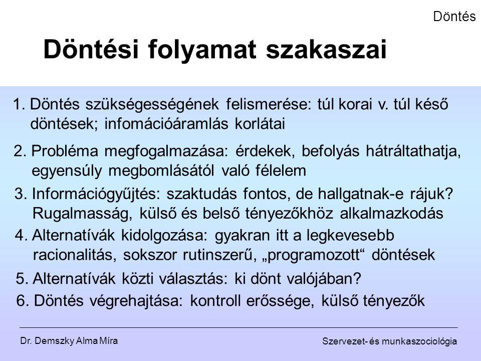 Dr. Demszky Alma Míra Szervezet- és munkaszociológia Döntés Döntési folyamat szakaszai 1. Döntés szükségességének felismerése: túl korai v. túl késő d
