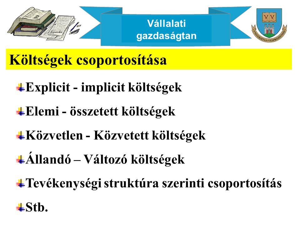 Vállalati gazdaságtan Költségek csoportosítása Explicit - implicit költségek Elemi - összetett költségek Közvetlen - Közvetett költségek Állandó – Vál